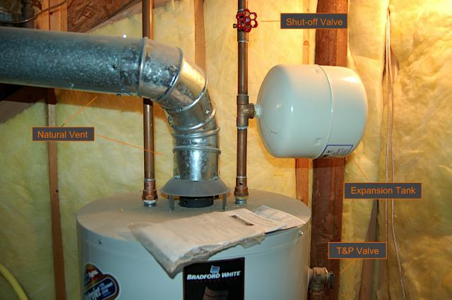 Why Install an Expansion Tank with Every Water Heater Installation